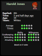 An image of a player's average performance.